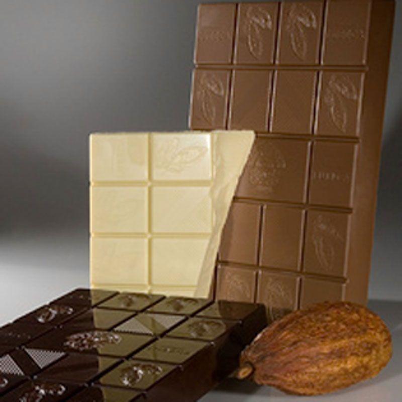 Как сделать из чёрного шоколада молочный